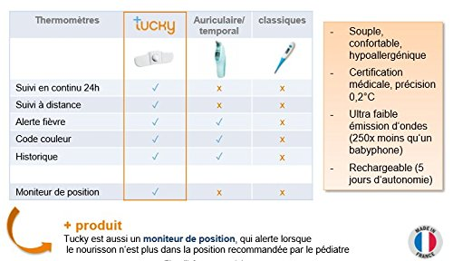 Patch Tucky comparatif